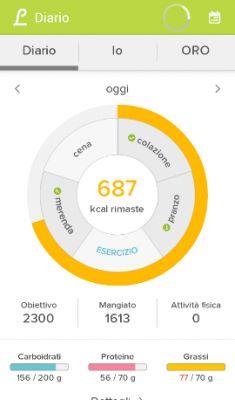 dieta con app Android Lifesum