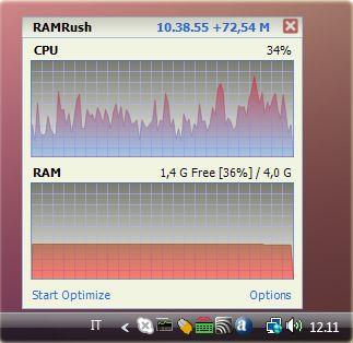 Come ottimizzare Ram con Programma Freeware