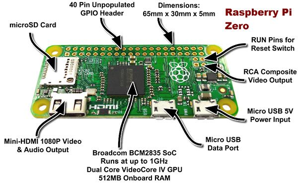caratteristiche Raspberry Pi