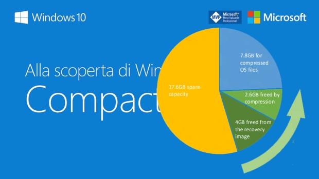 comprimere windows 10 compact OS
