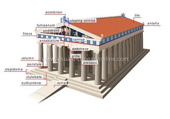 http://www.anarchia.com/immagini/greek-temple_dizionario_visuale.jpg