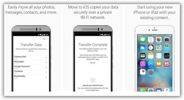 Migrazione da iPhone ad Android