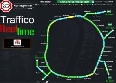 Monitorare Traffico Situazione Stradale Traffico