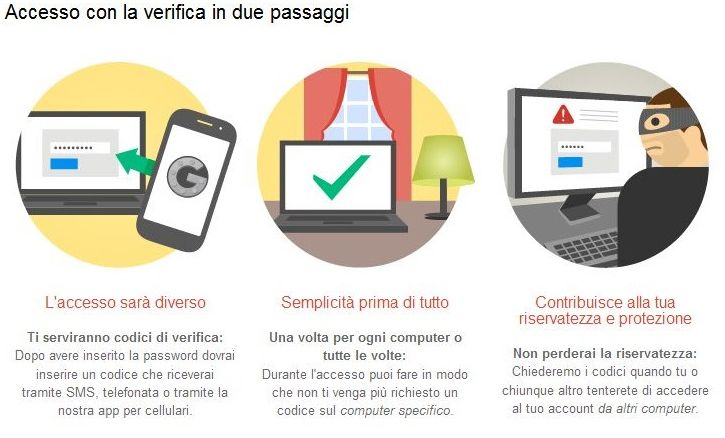 password verifica in due passaggi
