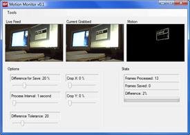 Webcam Telecamera di Sicurezza