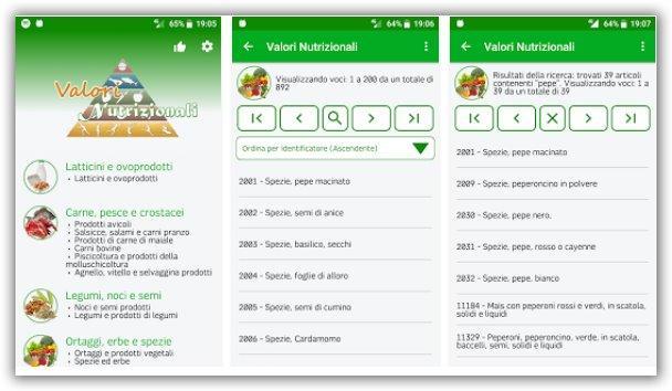 tabella alimenti e valori nutrizionali