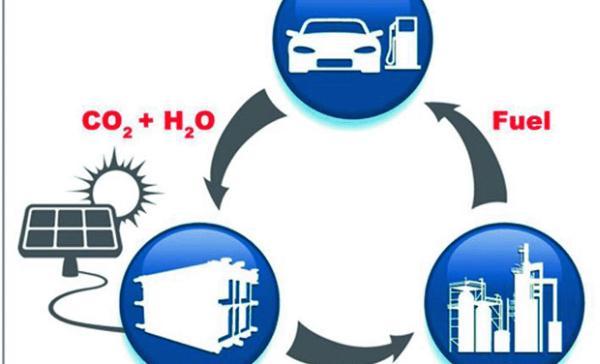 e-diesel ecologico sintetico