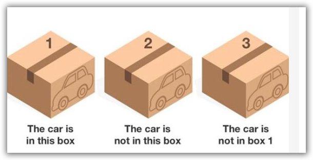quiz dei box auto